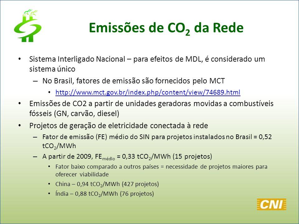 Emissões de CO2 da Rede Sistema Interligado Nacional – para efeitos de MDL, é considerado um sistema único.