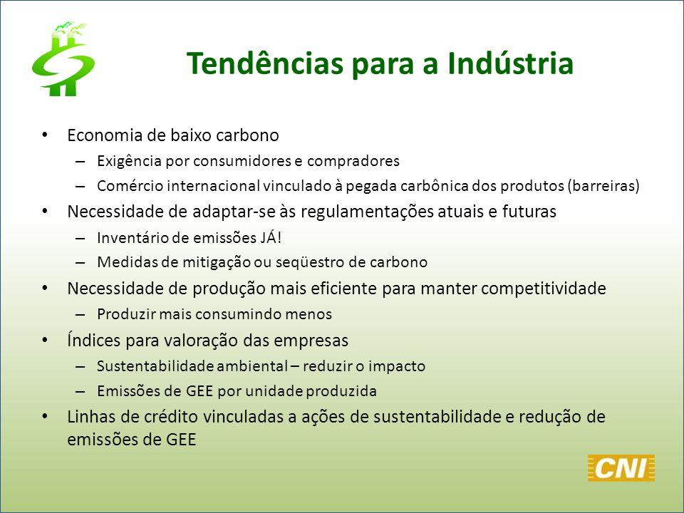 Tendências para a Indústria