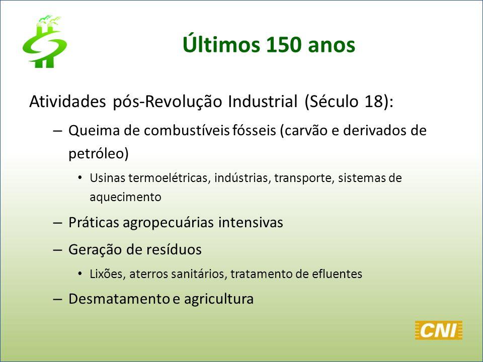 Últimos 150 anos Atividades pós-Revolução Industrial (Século 18):