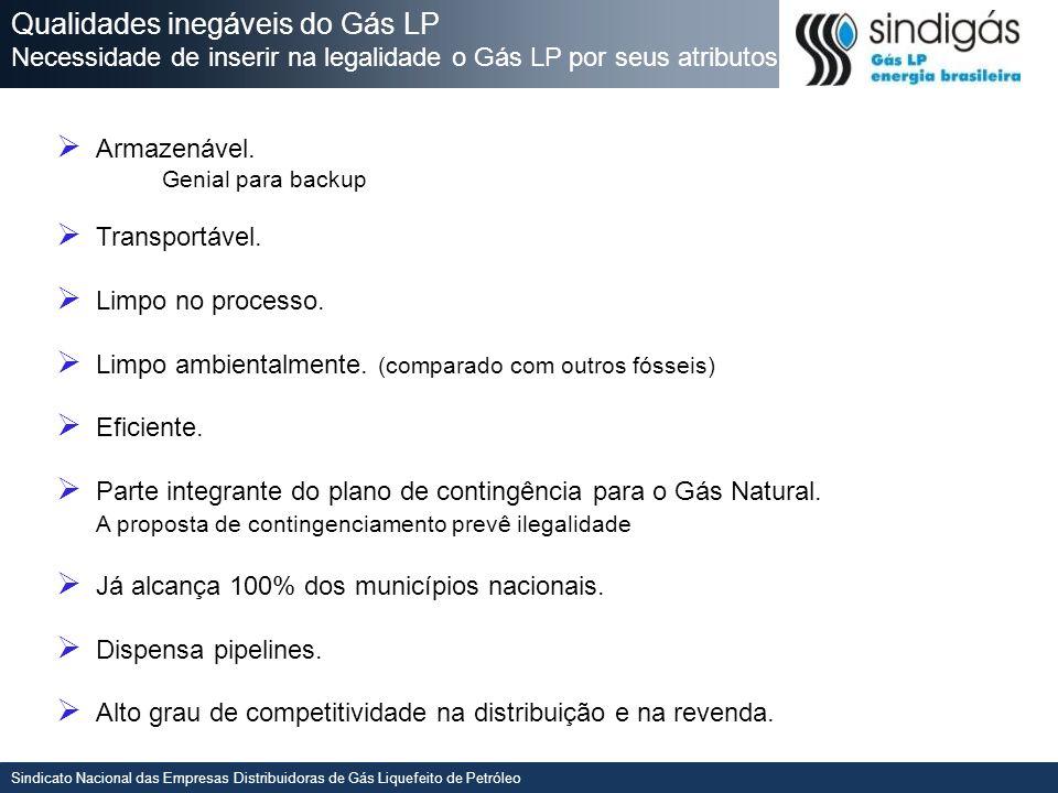 Qualidades inegáveis do Gás LP