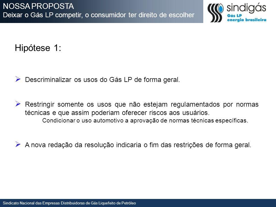 Hipótese 1: NOSSA PROPOSTA