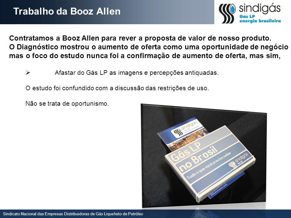 Trabalho da Booz Allen Contratamos a Booz Allen para rever a proposta de valor de nosso produto.