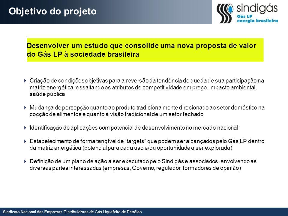 Objetivo do projeto Desenvolver um estudo que consolide uma nova proposta de valor do Gás LP à sociedade brasileira.