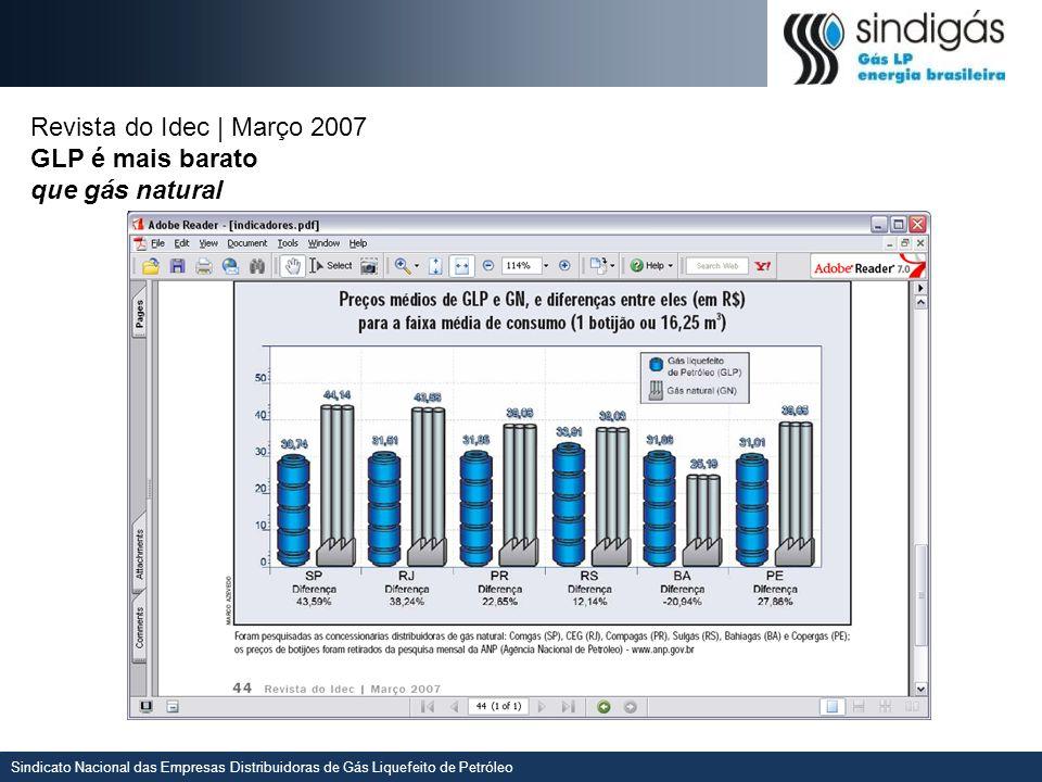 Revista do Idec | Março 2007 GLP é mais barato que gás natural