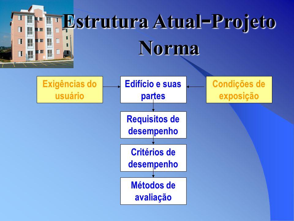 Estrutura Atual-Projeto Norma