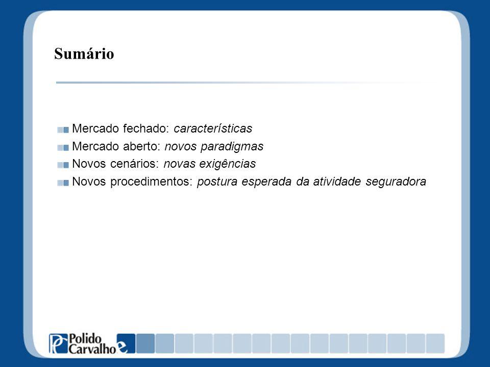 Sumário Mercado fechado: características