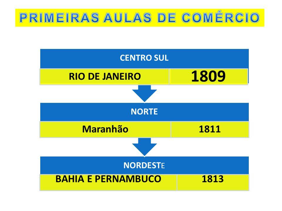 PRIMEIRAS AULAS DE COMÉRCIO