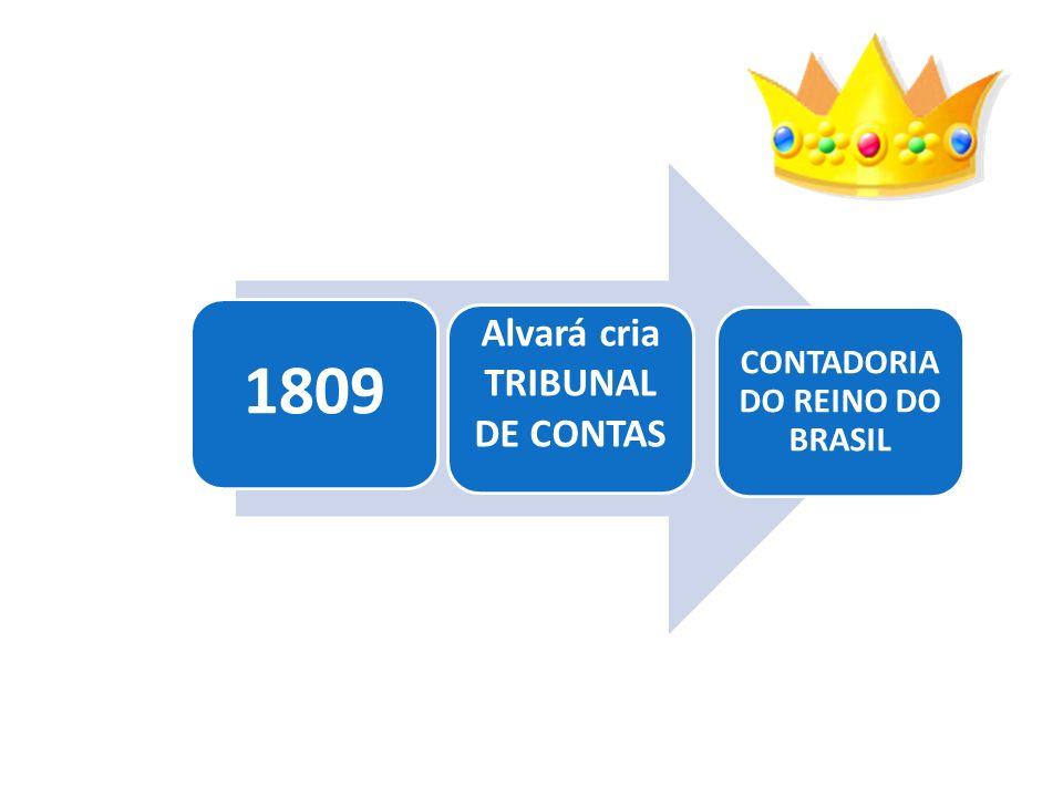 CONTADORIA DO REINO DO BRASIL