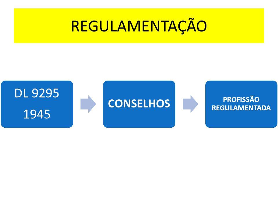 PROFISSÃO REGULAMENTADA