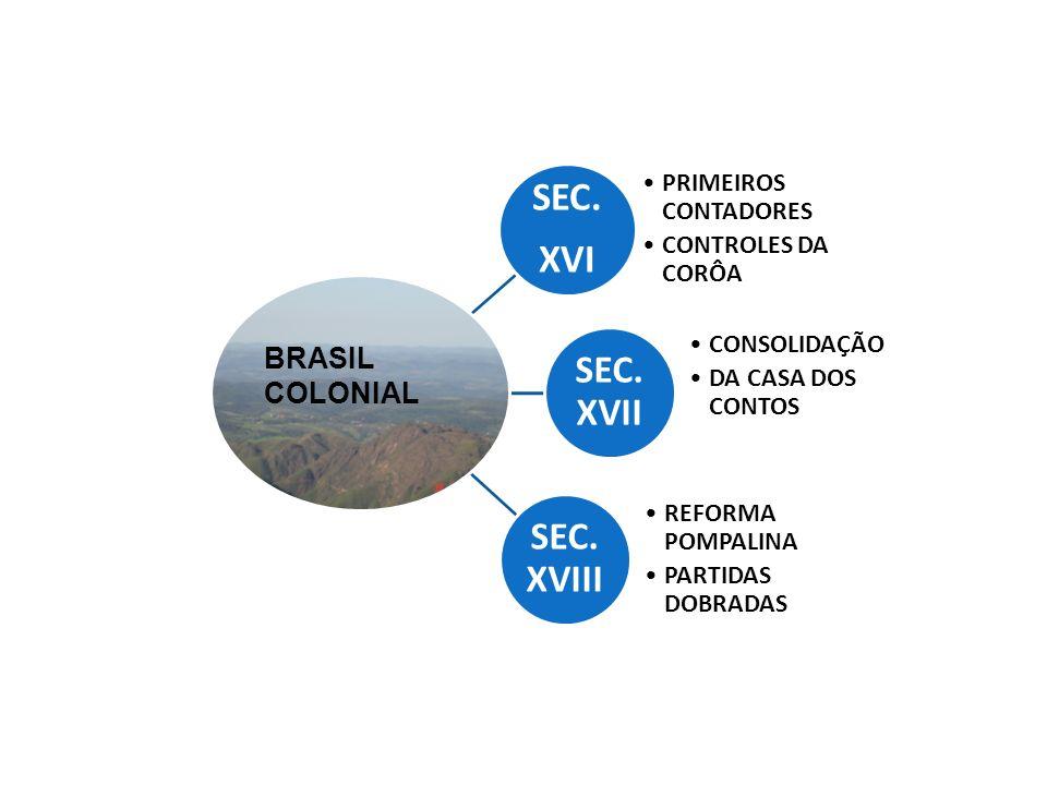 SEC. XVI BRASIL COLONIAL PRIMEIROS CONTADORES CONTROLES DA CORÔA