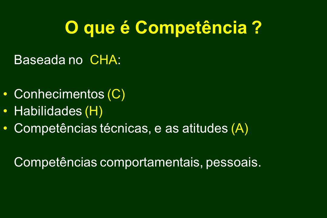 O que é Competência Baseada no CHA: Conhecimentos (C)