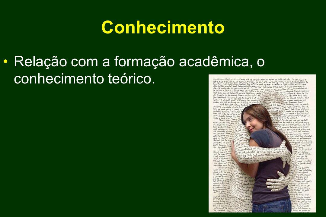 Conhecimento Relação com a formação acadêmica, o conhecimento teórico.
