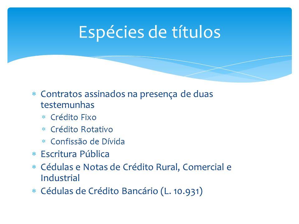 Espécies de títulos Contratos assinados na presença de duas testemunhas. Crédito Fixo. Crédito Rotativo.
