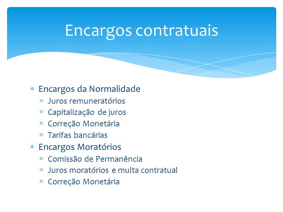 Encargos contratuais Encargos da Normalidade Encargos Moratórios