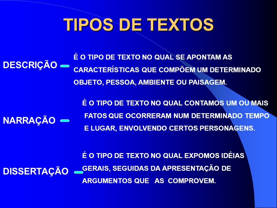 TIPOS DE TEXTOS DESCRIÇÃO NARRAÇÃO DISSERTAÇÃO
