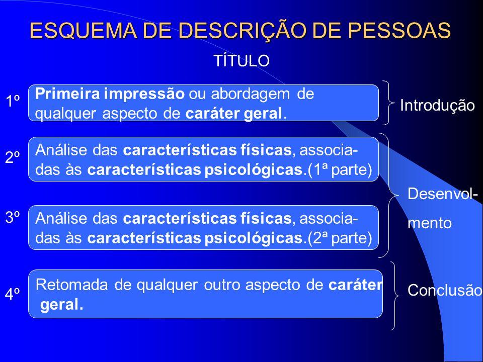 ESQUEMA DE DESCRIÇÃO DE PESSOAS