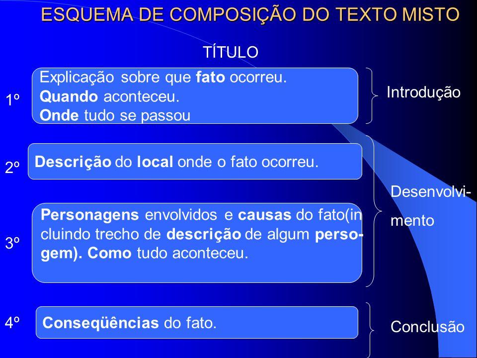 ESQUEMA DE COMPOSIÇÃO DO TEXTO MISTO