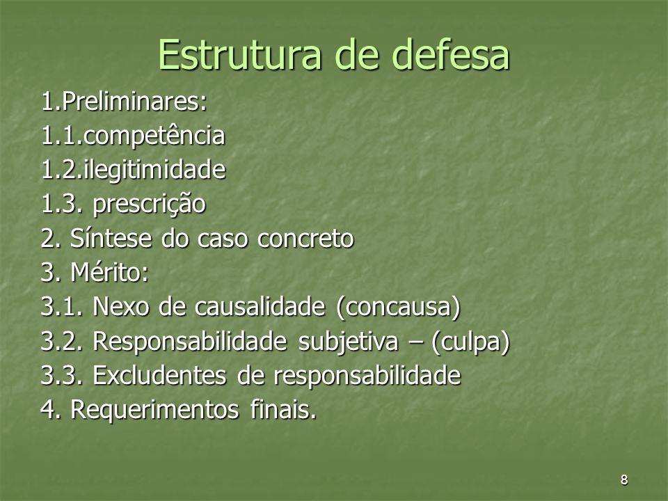 Estrutura de defesa 1.Preliminares: 1.1.competência 1.2.ilegitimidade