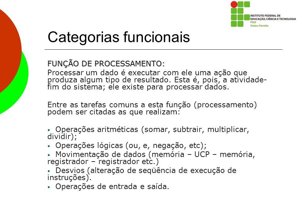 Categorias funcionais