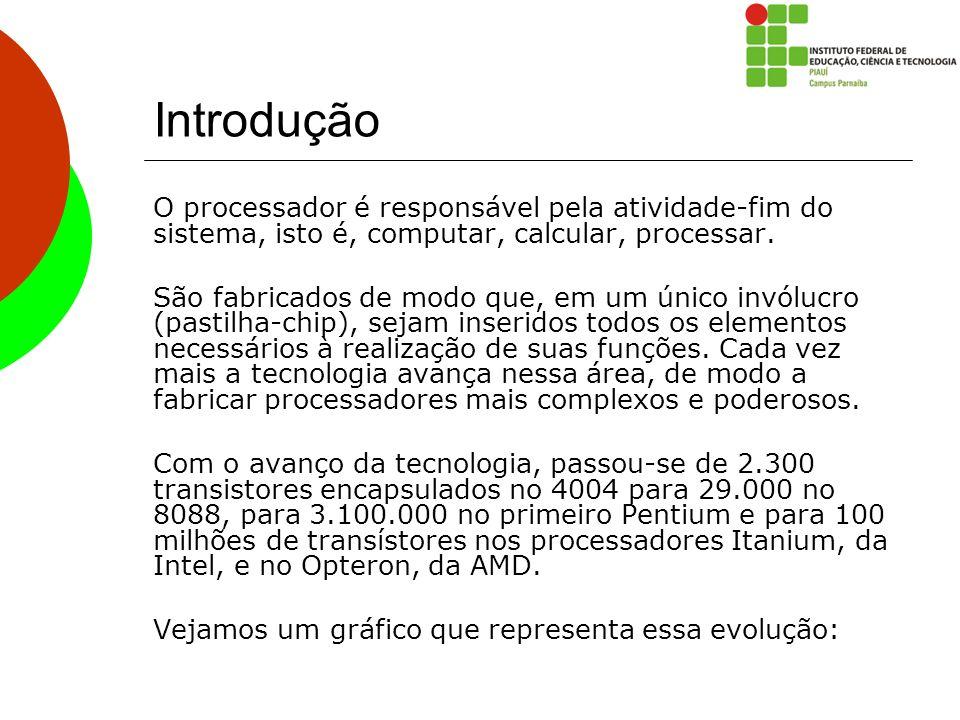 Introdução O processador é responsável pela atividade-fim do sistema, isto é, computar, calcular, processar.