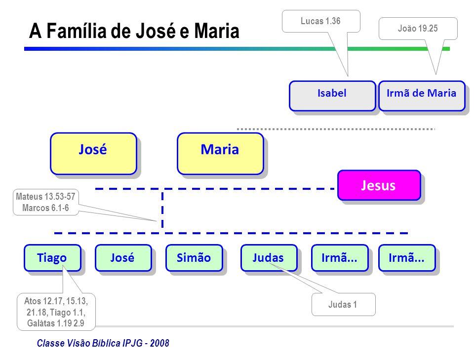A Família de José e Maria