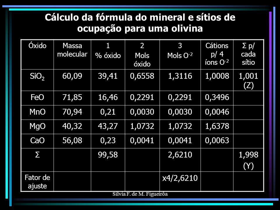 Cálculo da fórmula do mineral e sítios de ocupação para uma olivina