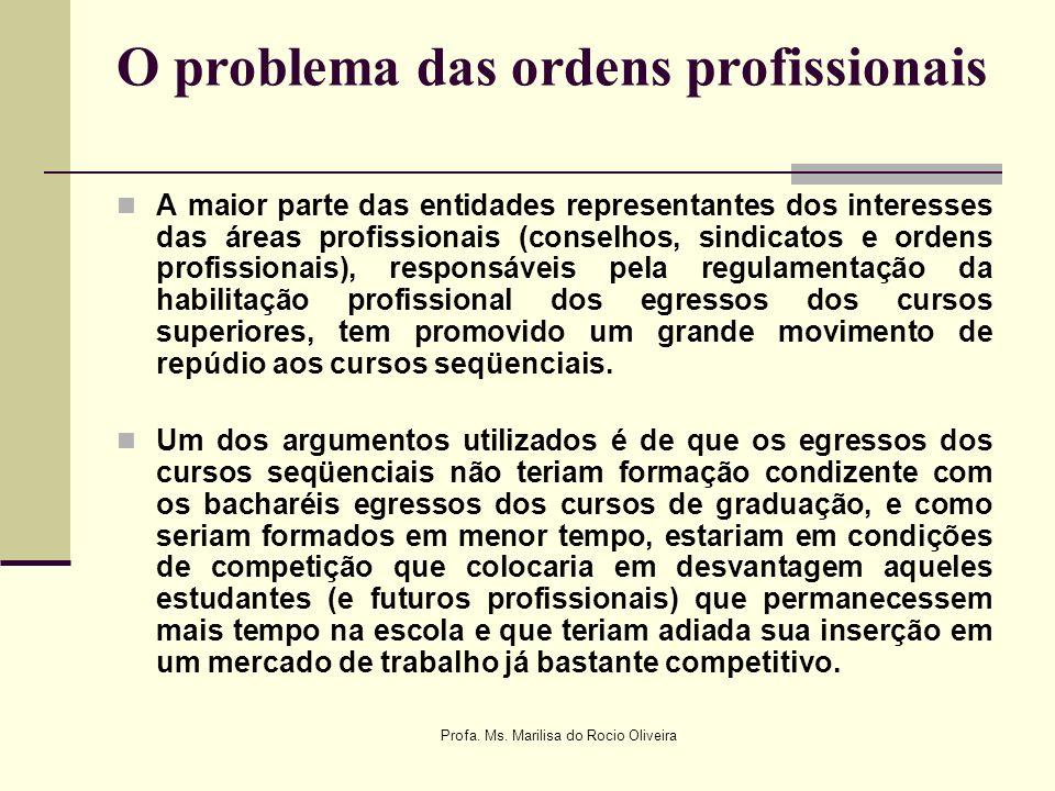 O problema das ordens profissionais