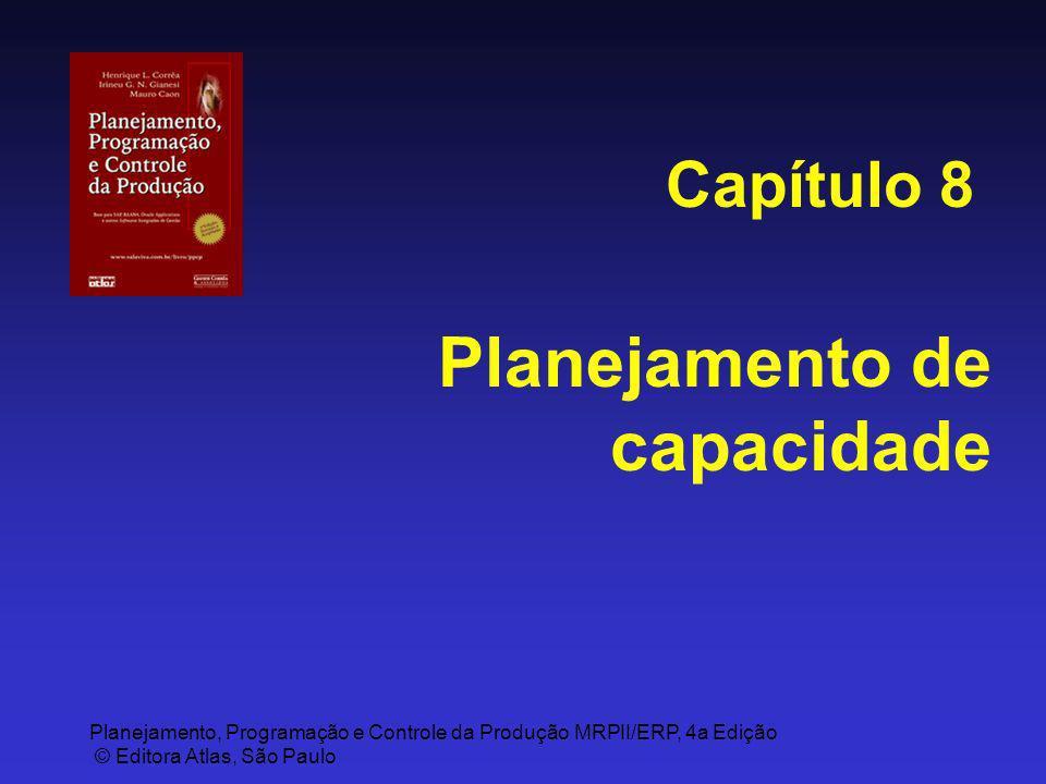 Planejamento de capacidade