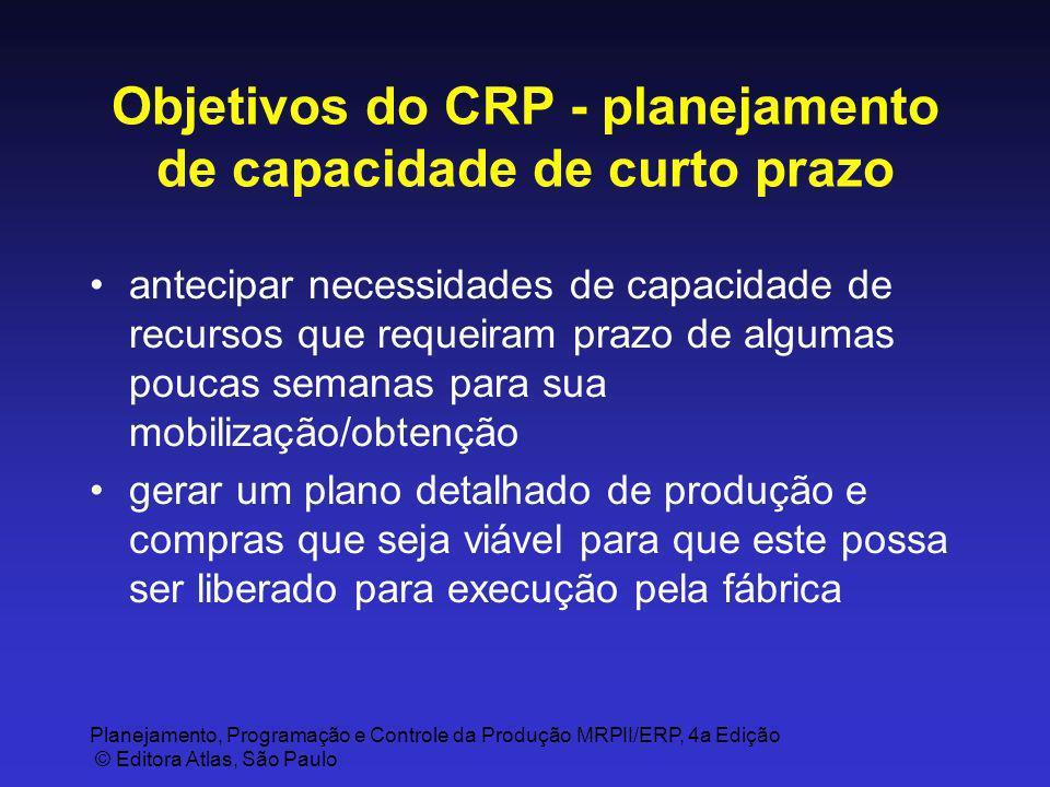 Objetivos do CRP - planejamento de capacidade de curto prazo