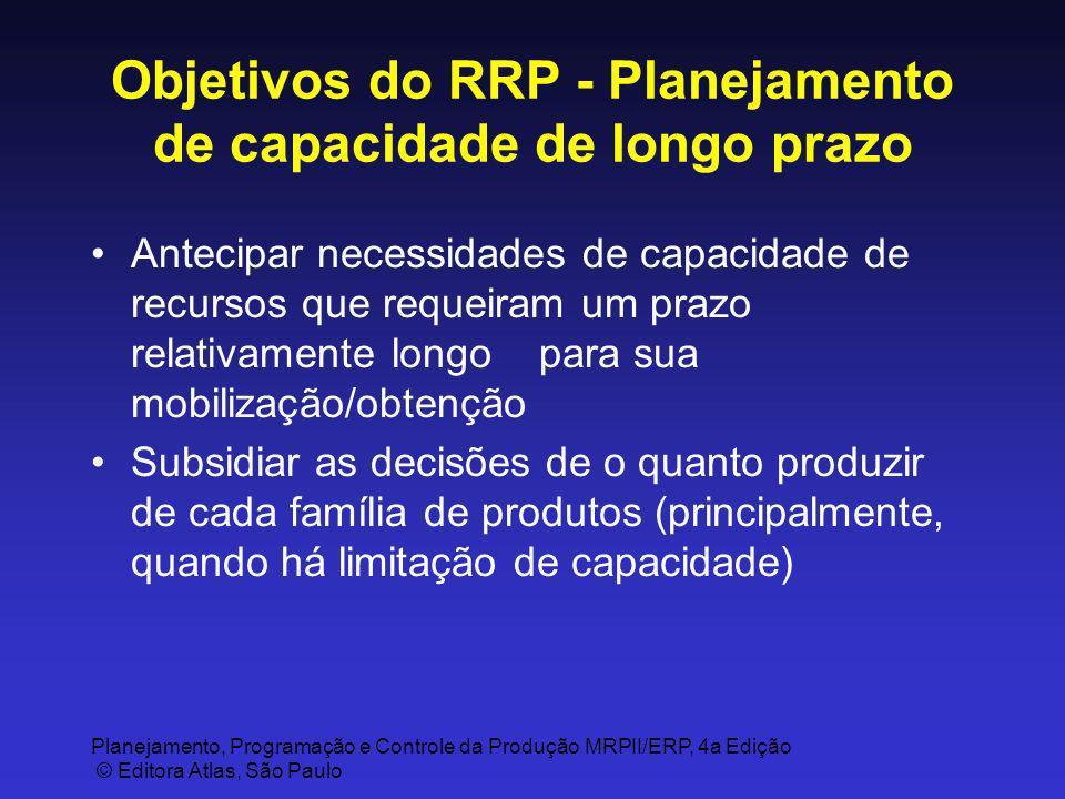 Objetivos do RRP - Planejamento de capacidade de longo prazo