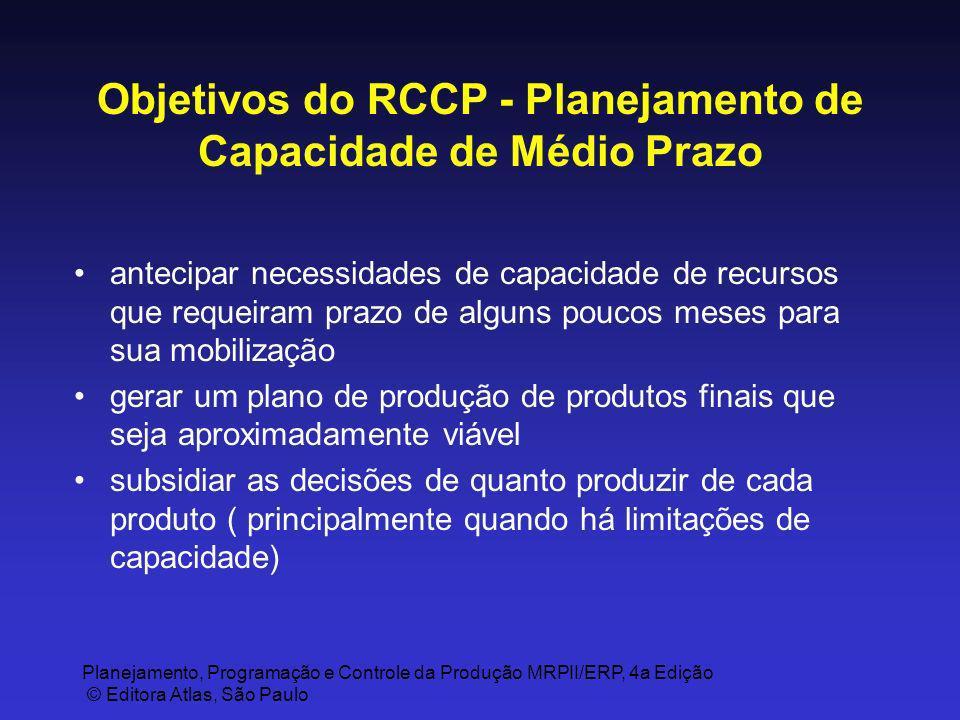 Objetivos do RCCP - Planejamento de Capacidade de Médio Prazo