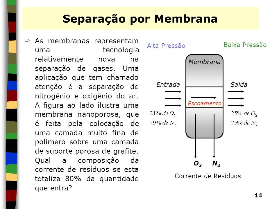 Separação por Membrana