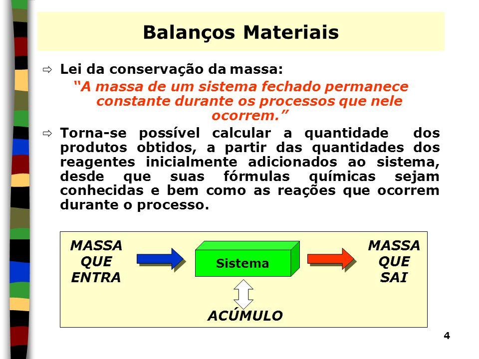 Balanços Materiais Lei da conservação da massa: