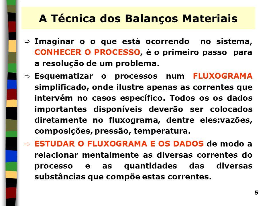 A Técnica dos Balanços Materiais