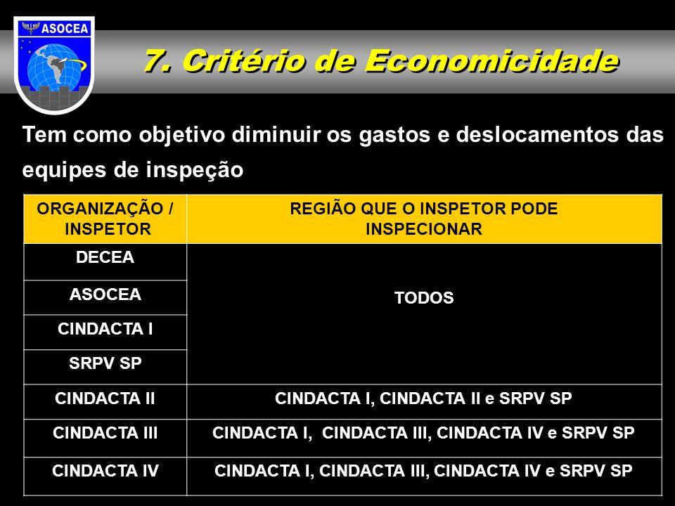 7. Critério de Economicidade