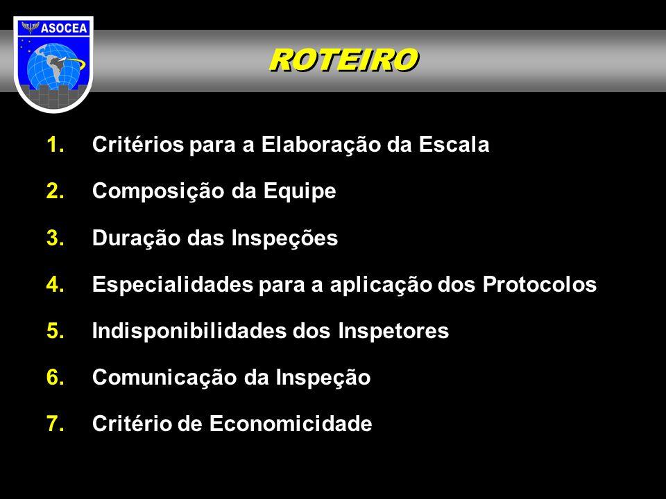 ROTEIRO Critérios para a Elaboração da Escala Composição da Equipe