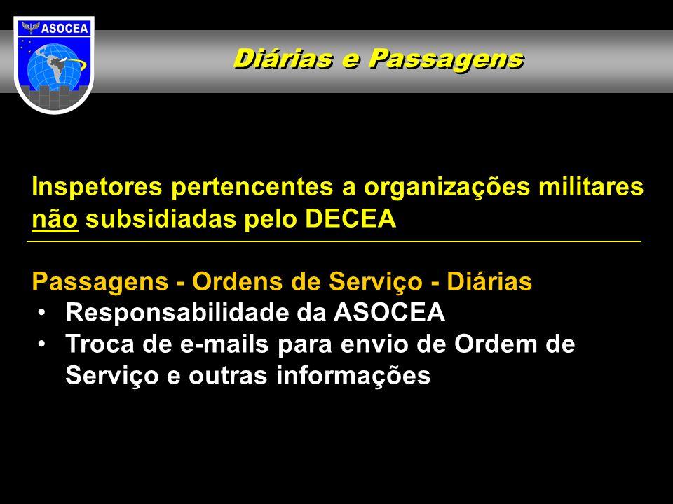 Inspetores pertencentes a organizações militares