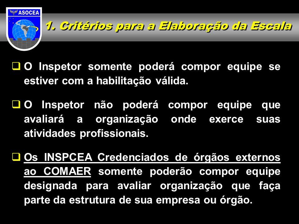 1. Critérios para a Elaboração da Escala