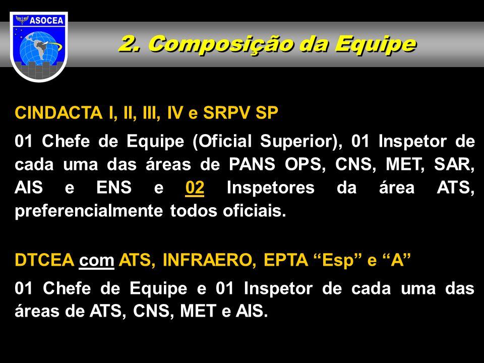 2. Composição da Equipe CINDACTA I, II, III, IV e SRPV SP