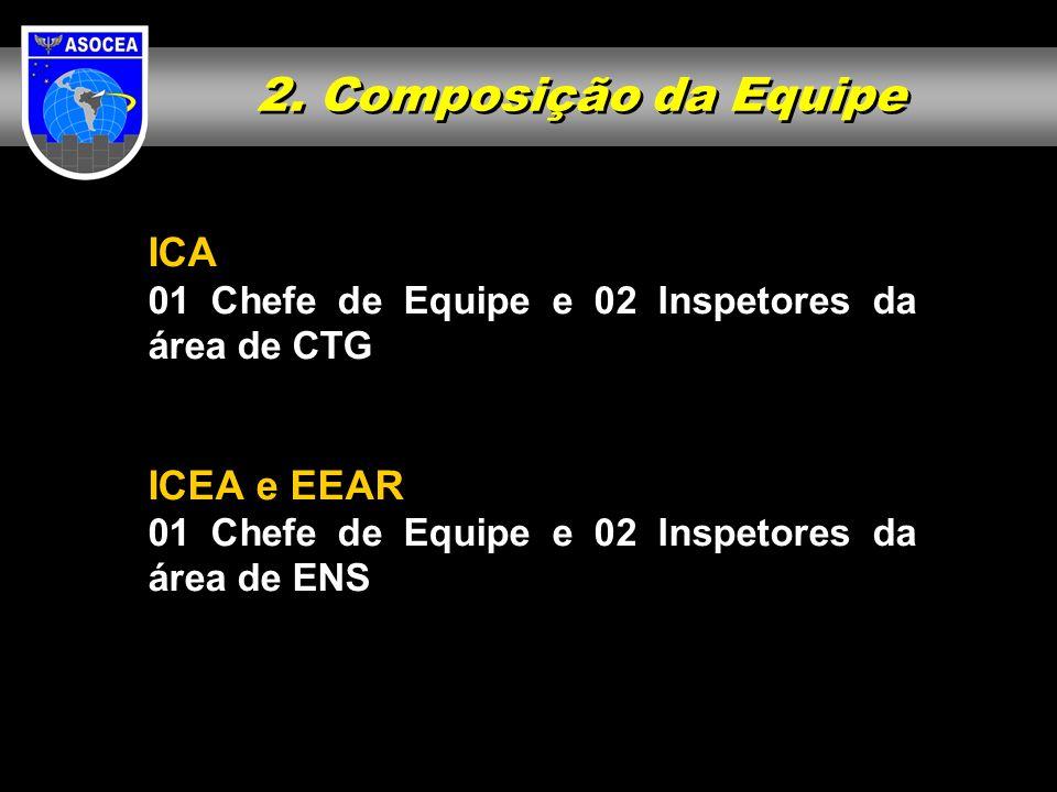 2. Composição da Equipe ICA ICEA e EEAR