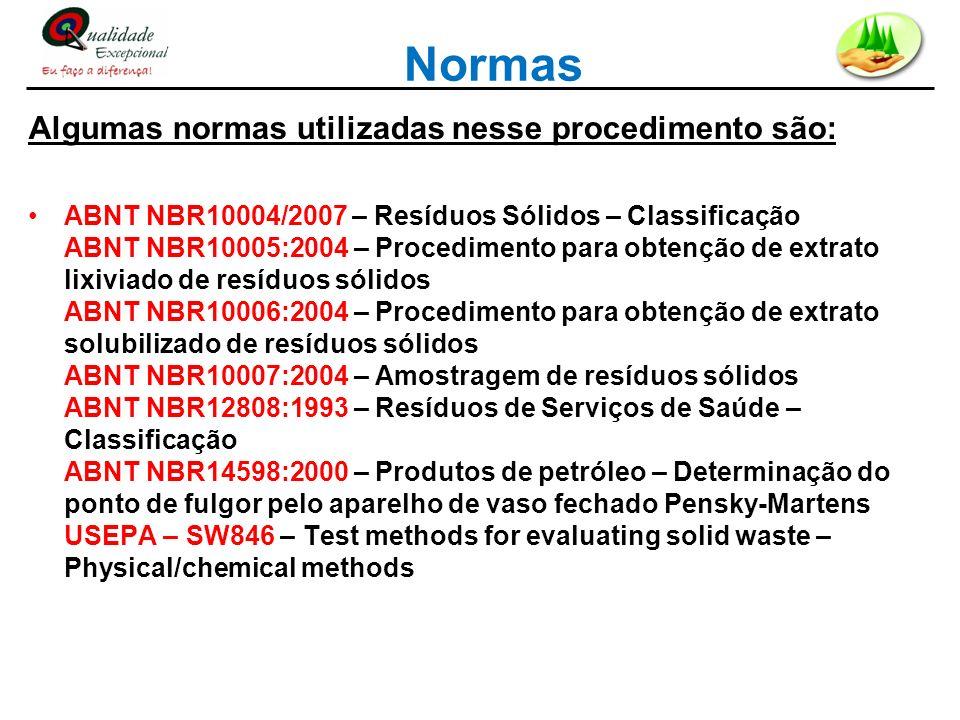 Normas Algumas normas utilizadas nesse procedimento são: