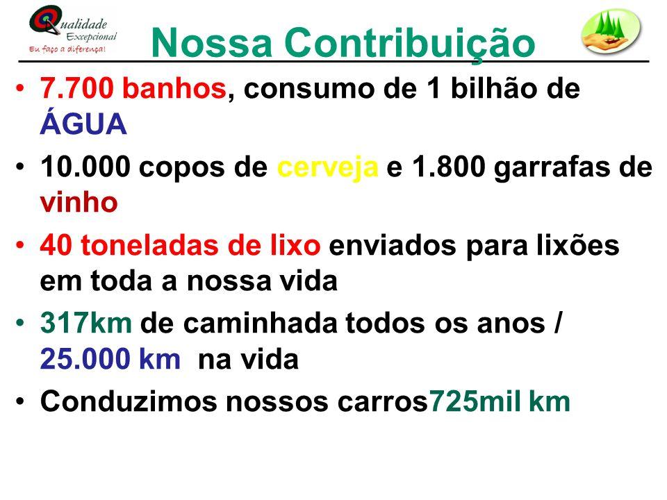Nossa Contribuição 7.700 banhos, consumo de 1 bilhão de ÁGUA
