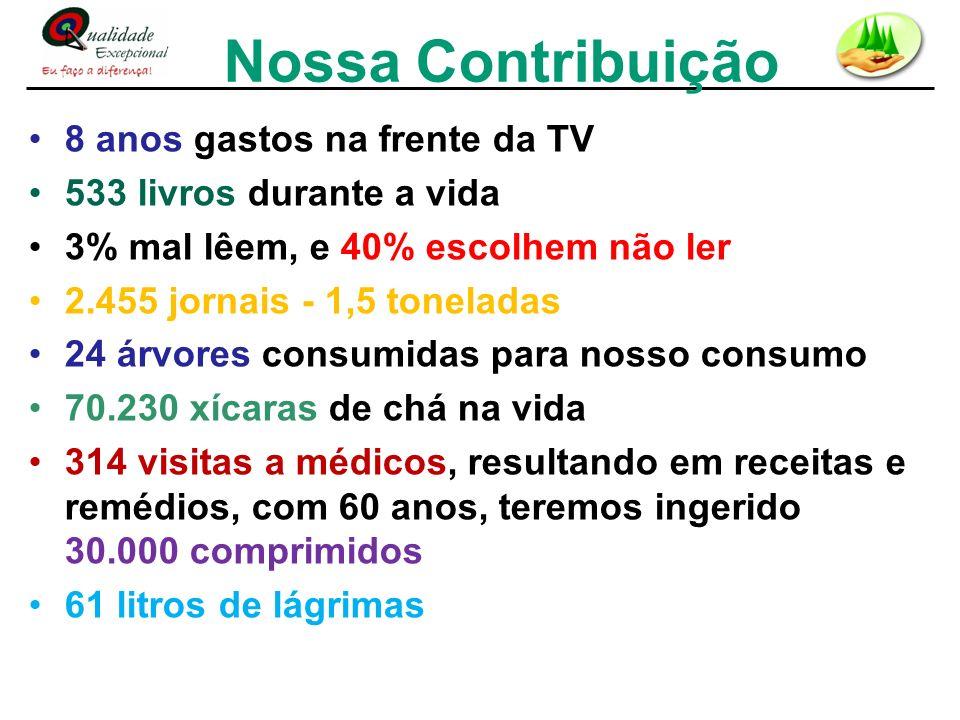 Nossa Contribuição 8 anos gastos na frente da TV