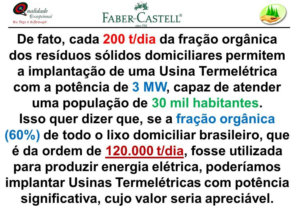 De fato, cada 200 t/dia da fração orgânica dos resíduos sólidos domiciliares permitem a implantação de uma Usina Termelétrica com a potência de 3 MW, capaz de atender uma população de 30 mil habitantes.