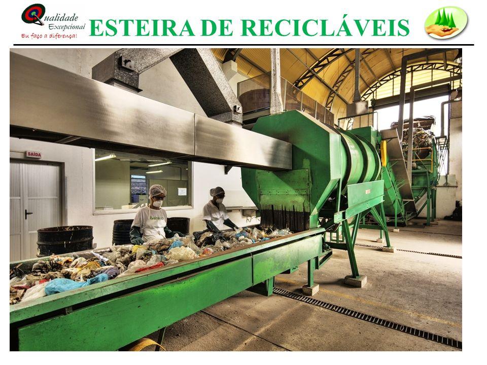ESTEIRA DE RECICLÁVEIS