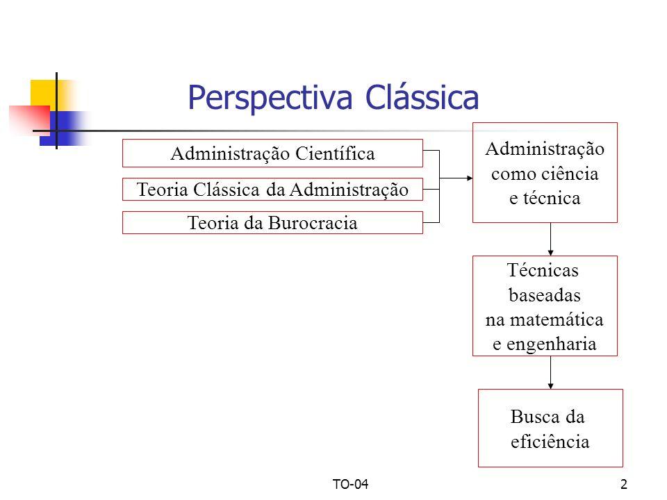 Perspectiva Clássica Administração Administração Científica