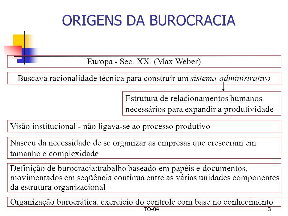 ORIGENS DA BUROCRACIA Europa - Sec. XX (Max Weber)