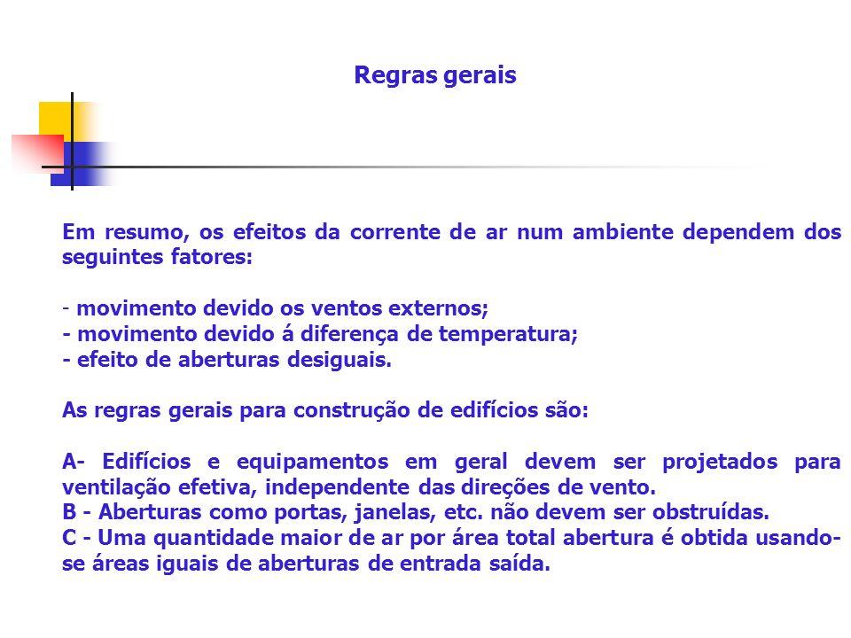 Regras gerais Em resumo, os efeitos da corrente de ar num ambiente dependem dos seguintes fatores: