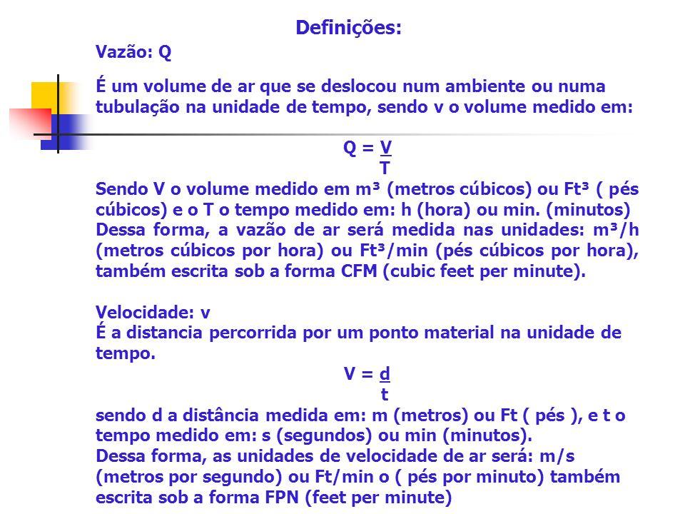Definições: Vazão: Q. É um volume de ar que se deslocou num ambiente ou numa tubulação na unidade de tempo, sendo v o volume medido em: