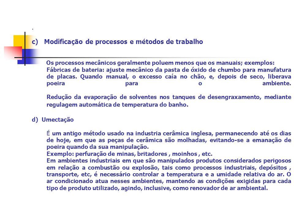 c) Modificação de processos e métodos de trabalho